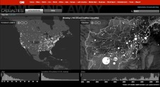 Data Visualization:: Home and Away on CNN